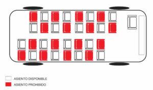 bus consettur